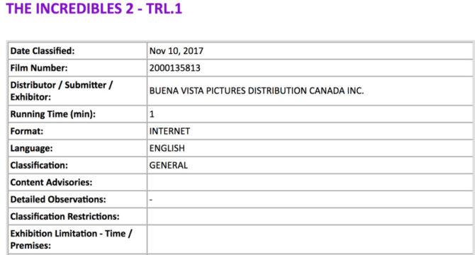Classficação da Ontario Film Authority, confirmando o trailer do filme.